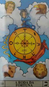Carta de Tarô A Roda da Fortuna
